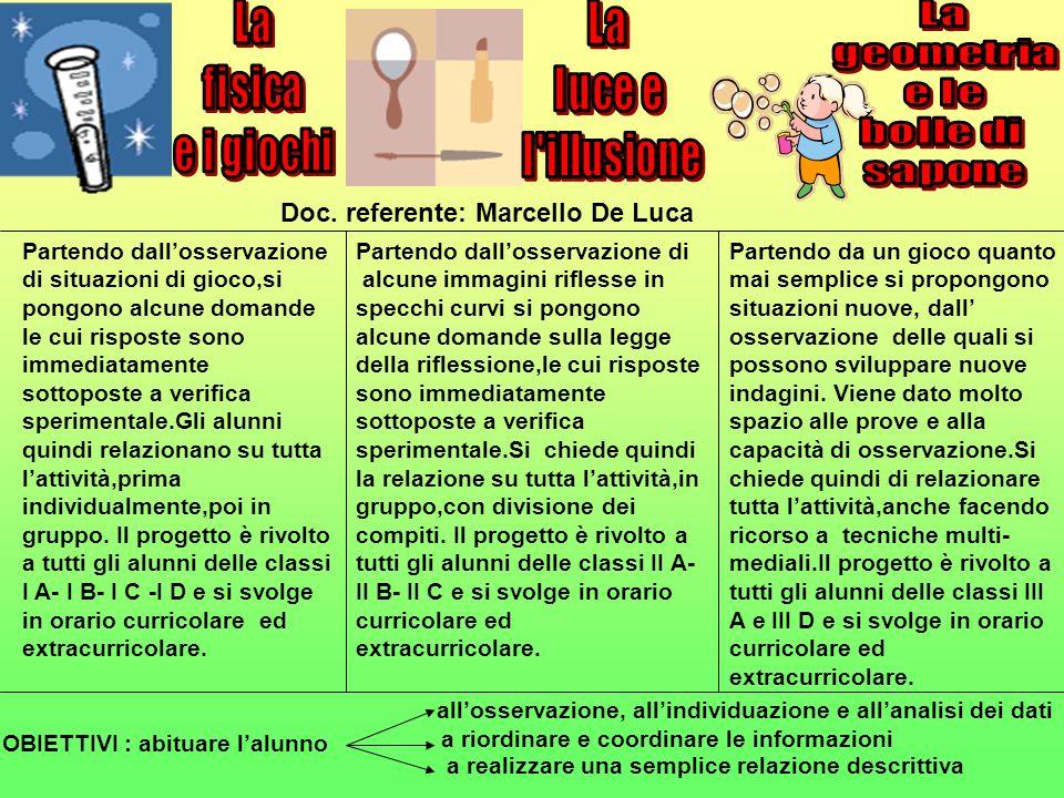La luce e l illusione La geometria e le bolle di sapone