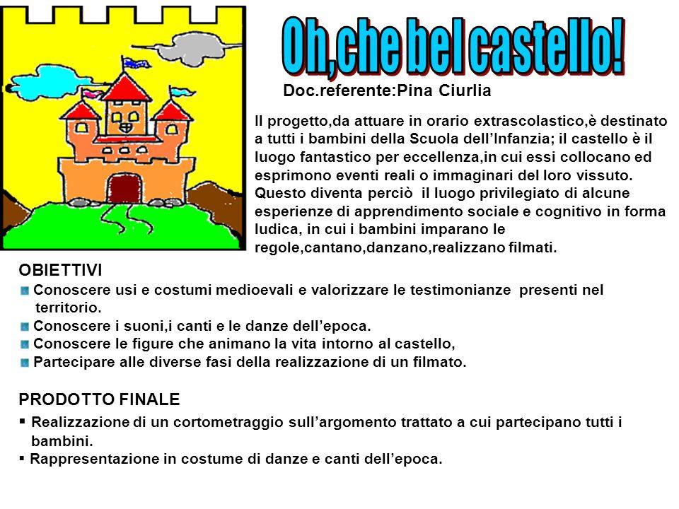 Oh,che bel castello! Doc.referente:Pina Ciurlia OBIETTIVI