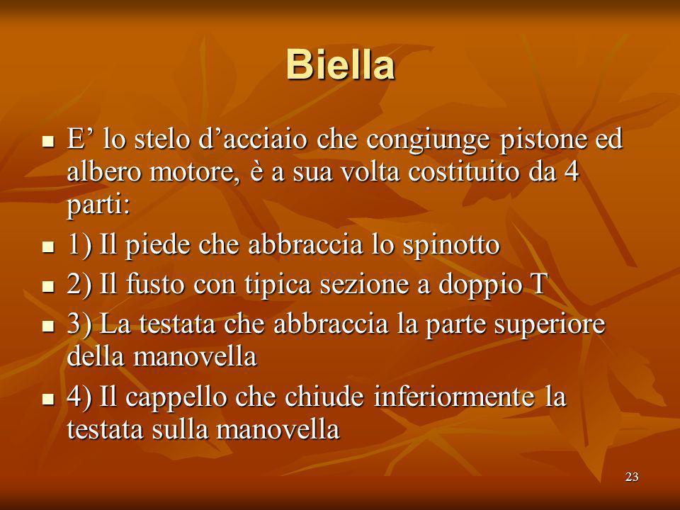 Biella E' lo stelo d'acciaio che congiunge pistone ed albero motore, è a sua volta costituito da 4 parti: