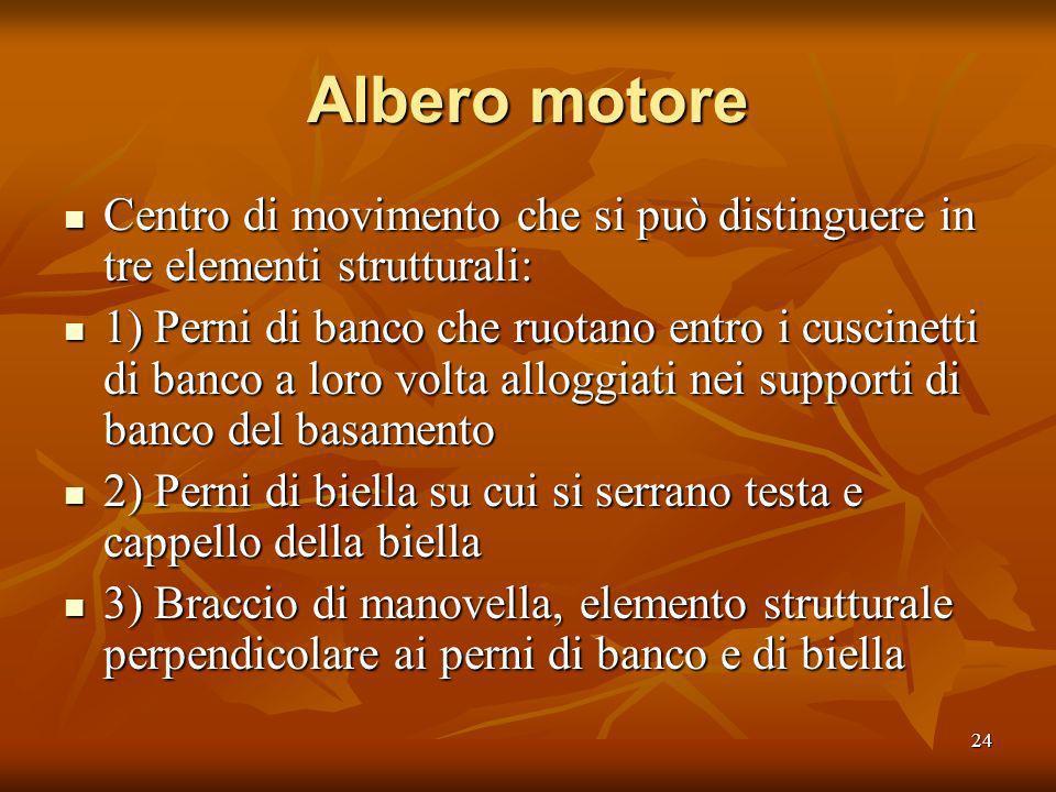 Albero motore Centro di movimento che si può distinguere in tre elementi strutturali: