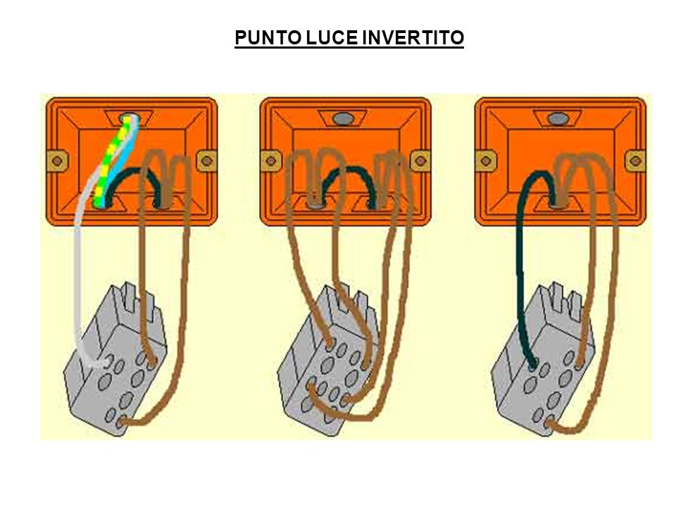 PUNTO LUCE INVERTITO