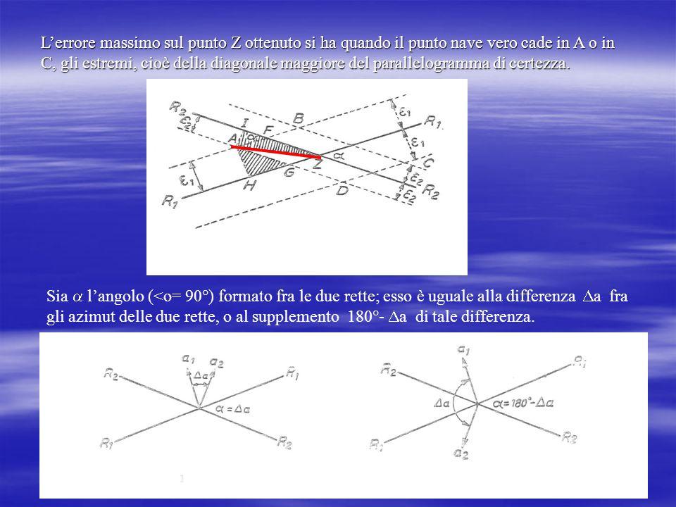 L'errore massimo sul punto Z ottenuto si ha quando il punto nave vero cade in A o in C, gli estremi, cioè della diagonale maggiore del parallelogramma di certezza.