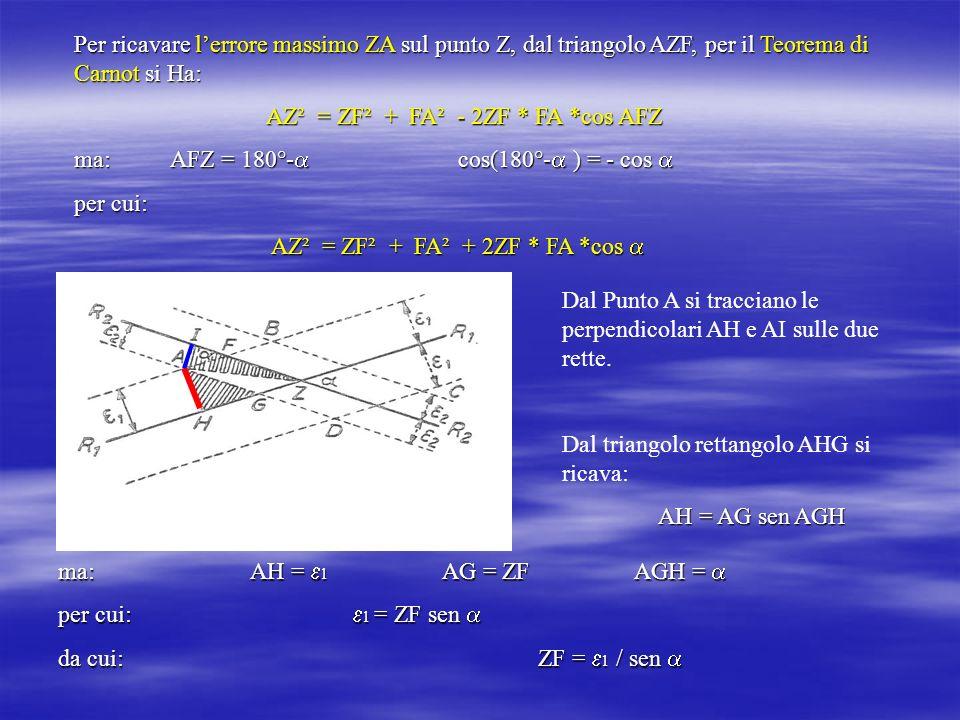 Per ricavare l'errore massimo ZA sul punto Z, dal triangolo AZF, per il Teorema di Carnot si Ha: