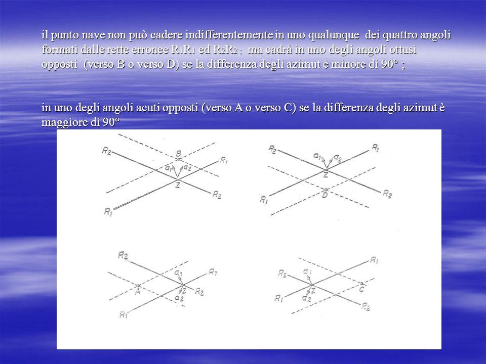 il punto nave non può cadere indifferentemente in uno qualunque dei quattro angoli formati dalle rette erronee R1R1 ed R2R2 ; ma cadrà in uno degli angoli ottusi opposti (verso B o verso D) se la differenza degli azimut è minore di 90° ;