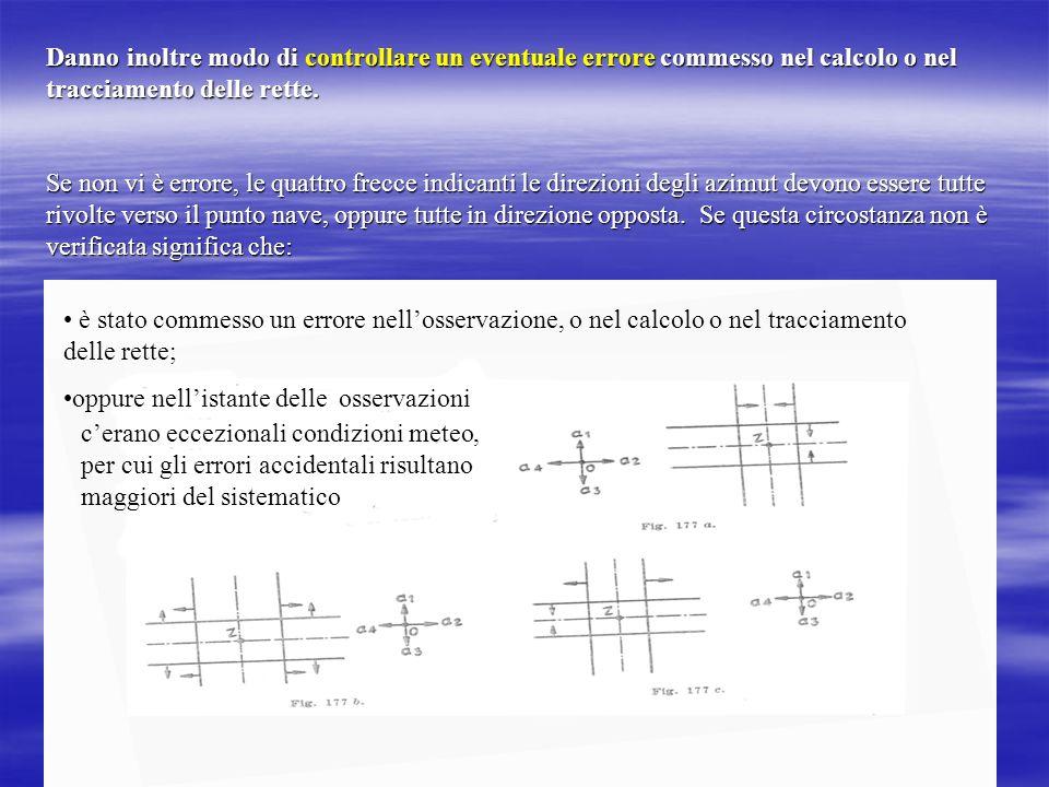 Danno inoltre modo di controllare un eventuale errore commesso nel calcolo o nel tracciamento delle rette.