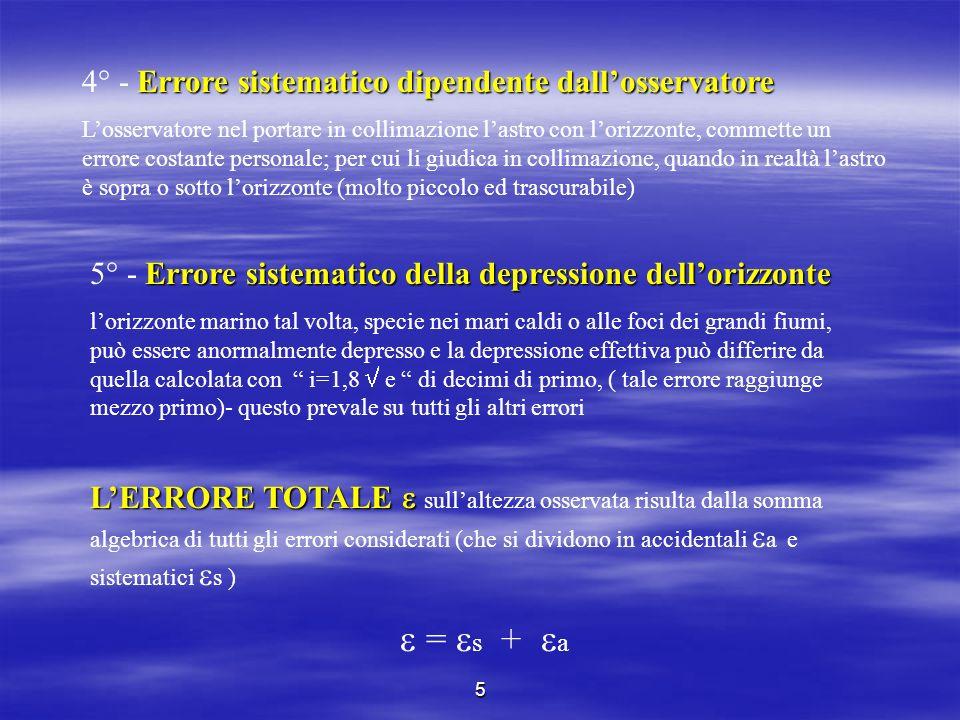  = s + a 4° - Errore sistematico dipendente dall'osservatore