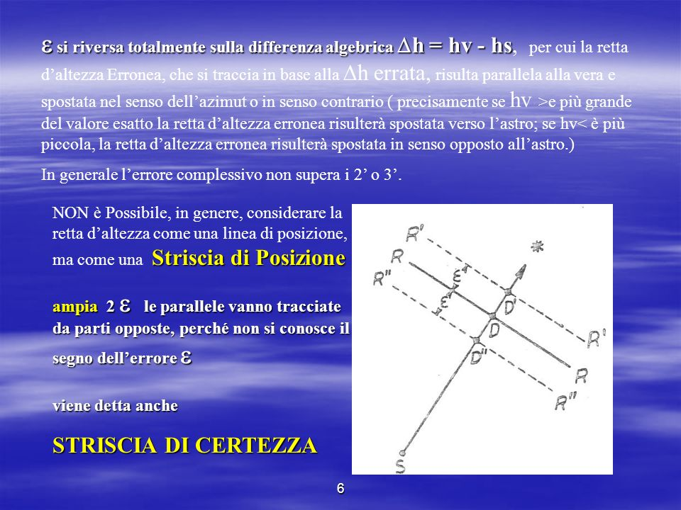  si riversa totalmente sulla differenza algebrica h = hv - hs, per cui la retta d'altezza Erronea, che si traccia in base alla h errata, risulta parallela alla vera e spostata nel senso dell'azimut o in senso contrario ( precisamente se hv >e più grande del valore esatto la retta d'altezza erronea risulterà spostata verso l'astro; se hv< è più piccola, la retta d'altezza erronea risulterà spostata in senso opposto all'astro.)