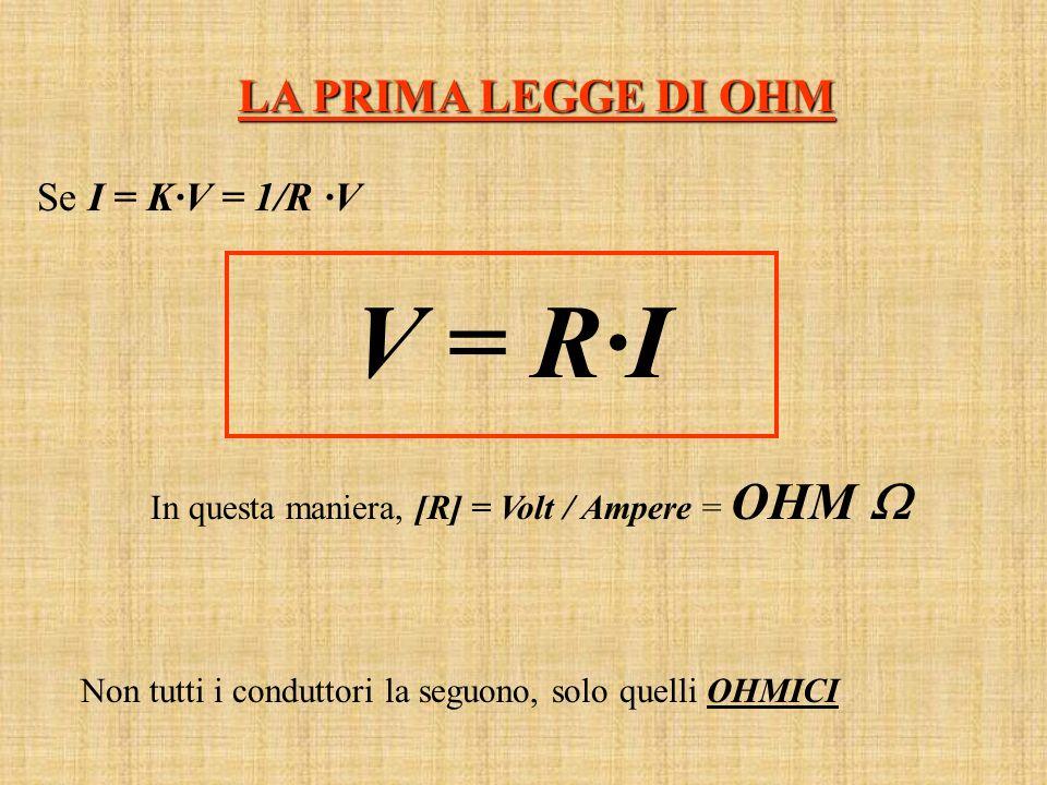 V = R·I LA PRIMA LEGGE DI OHM Se I = K·V = 1/R ·V