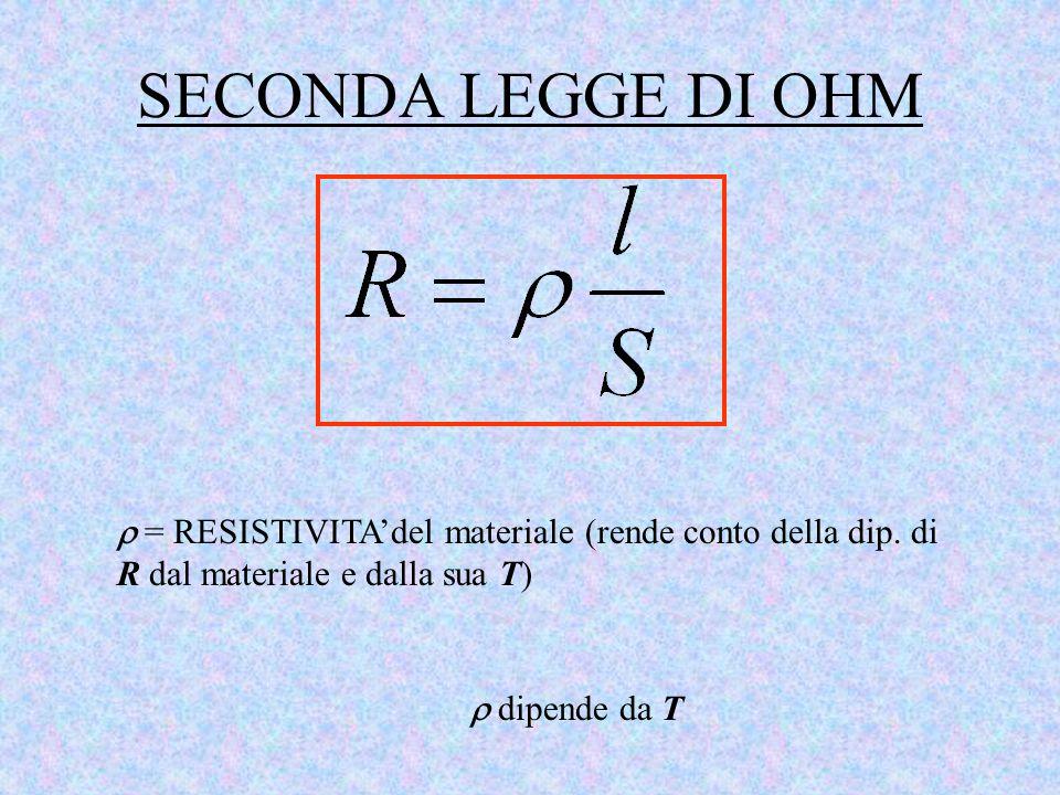 SECONDA LEGGE DI OHM  = RESISTIVITA'del materiale (rende conto della dip. di R dal materiale e dalla sua T)