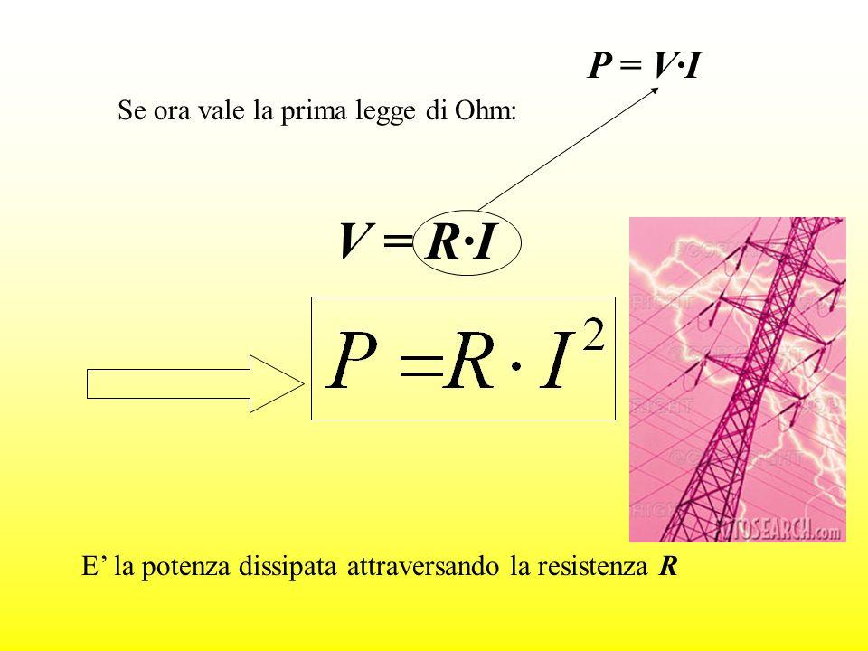 V = R·I P = V·I Se ora vale la prima legge di Ohm: