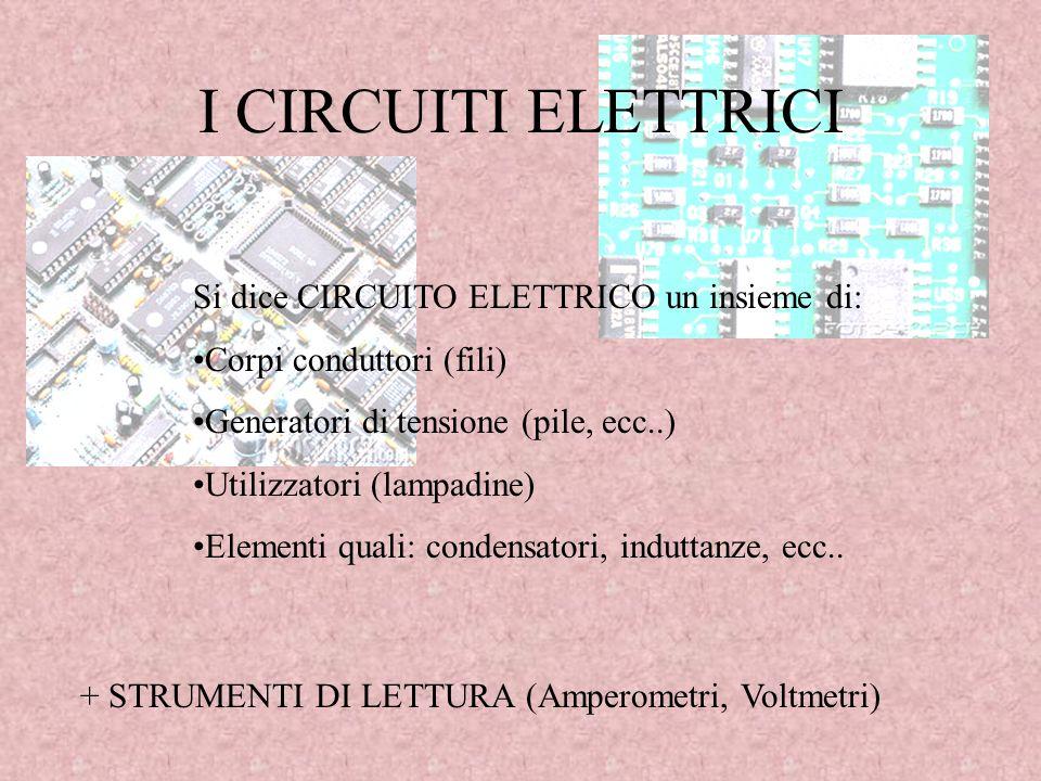 I CIRCUITI ELETTRICI Si dice CIRCUITO ELETTRICO un insieme di: