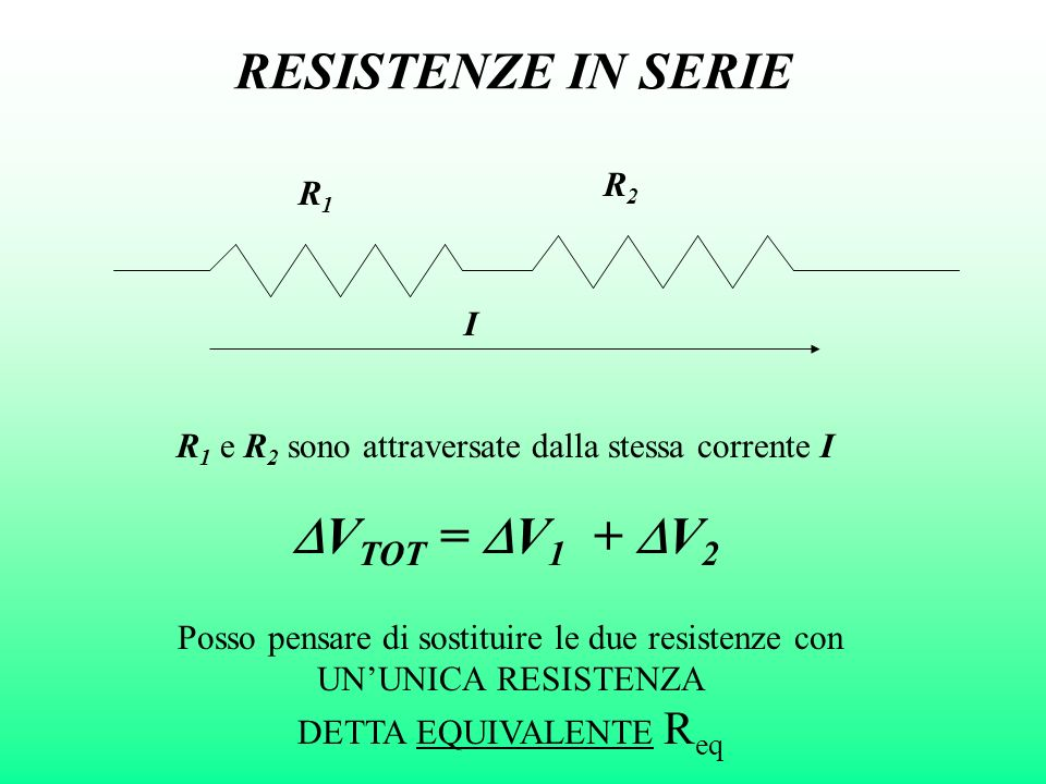 RESISTENZE IN SERIE VTOT = V1 + V2