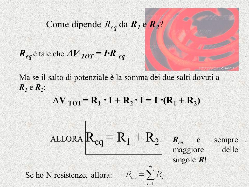 V TOT = R1 · I + R2 · I = I ·(R1 + R2)