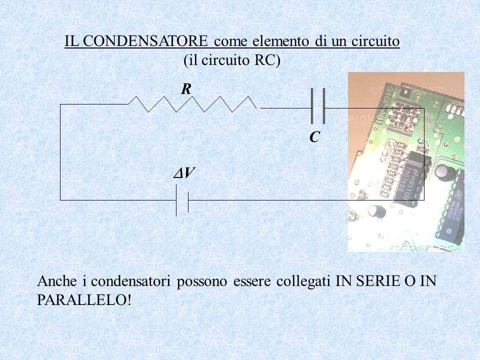 IL CONDENSATORE come elemento di un circuito (il circuito RC)