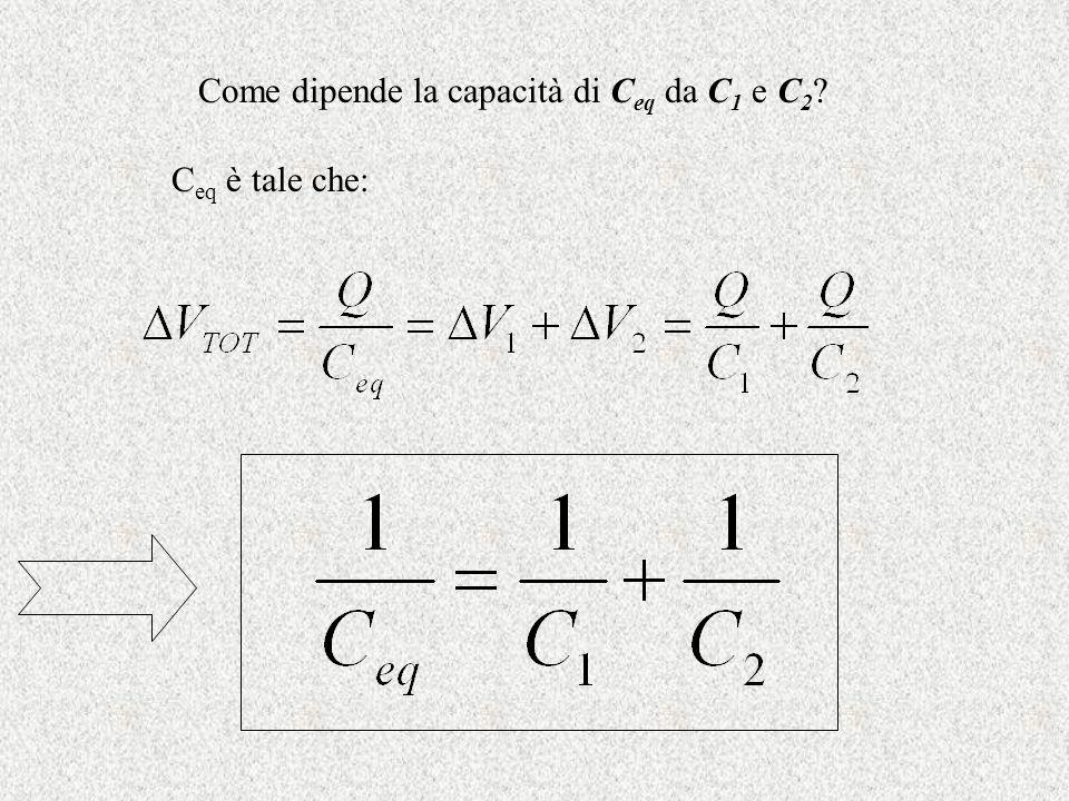 Come dipende la capacità di Ceq da C1 e C2