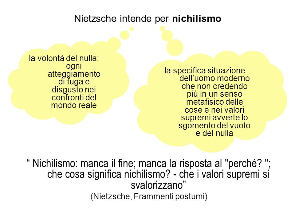 Nietzsche intende per nichilismo