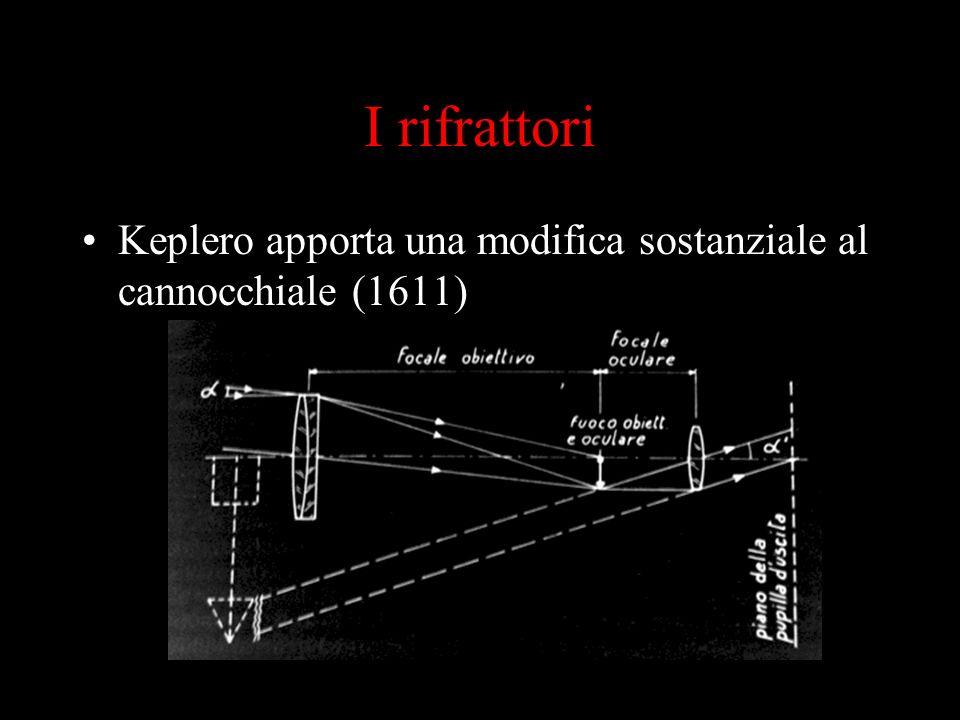 I rifrattori Keplero apporta una modifica sostanziale al cannocchiale (1611)