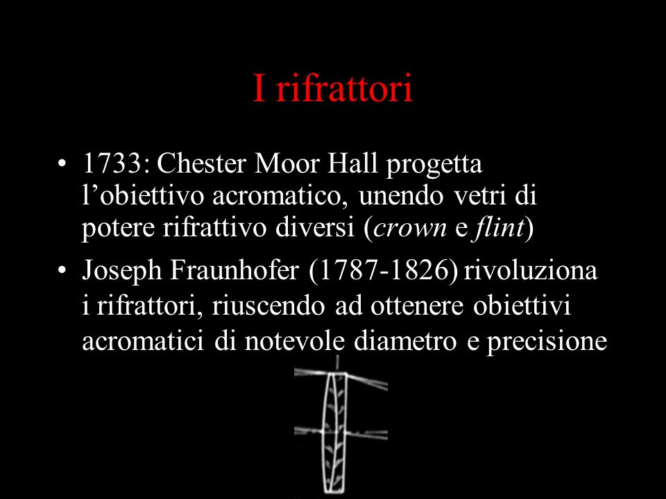 I rifrattori 1733: Chester Moor Hall progetta l'obiettivo acromatico, unendo vetri di potere rifrattivo diversi (crown e flint)