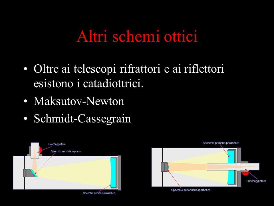 Altri schemi ottici Oltre ai telescopi rifrattori e ai riflettori esistono i catadiottrici. Maksutov-Newton.