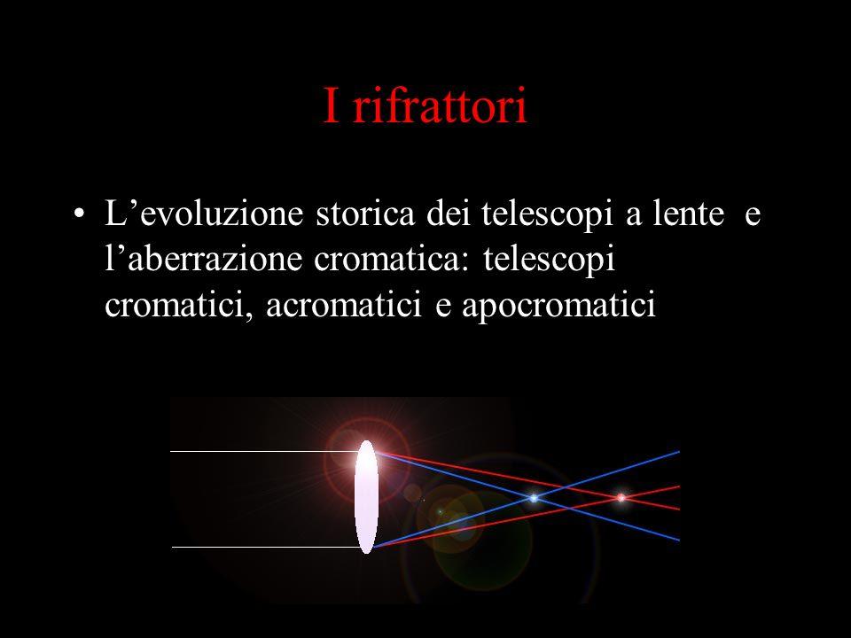 I rifrattori L'evoluzione storica dei telescopi a lente e l'aberrazione cromatica: telescopi cromatici, acromatici e apocromatici.