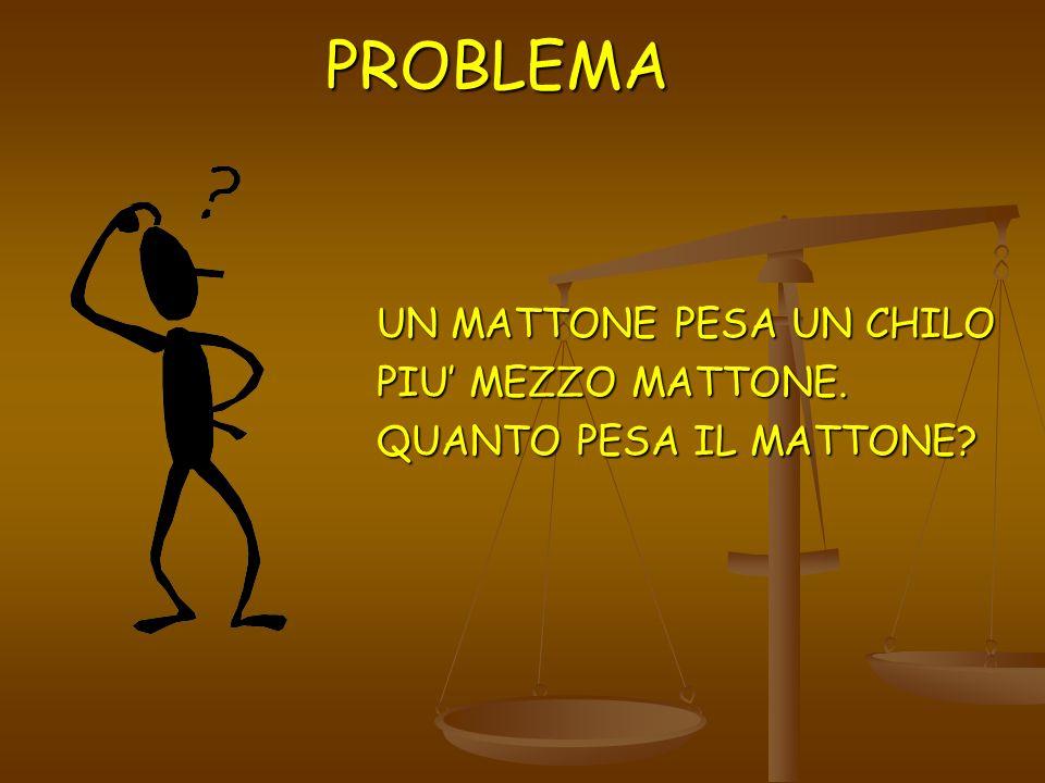 PROBLEMA UN MATTONE PESA UN CHILO PIU' MEZZO MATTONE.