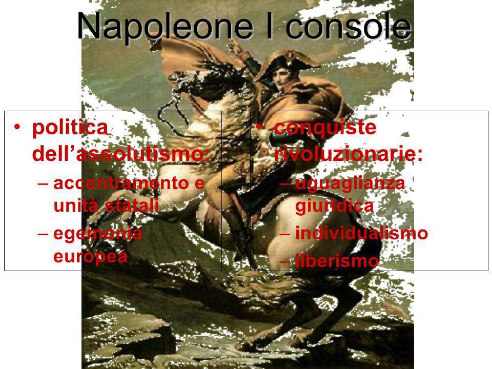 Napoleone I console politica dell'assolutismo: