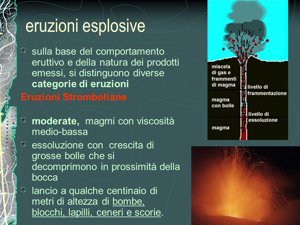 eruzioni esplosive sulla base del comportamento eruttivo e della natura dei prodotti emessi, si distinguono diverse categorie di eruzioni.
