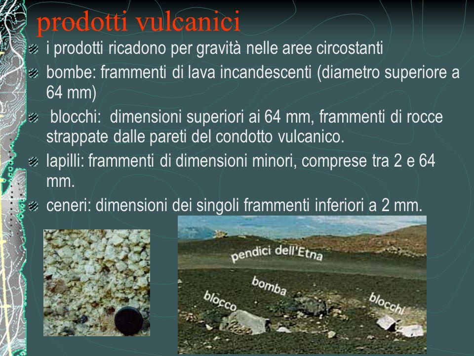 prodotti vulcanici i prodotti ricadono per gravità nelle aree circostanti. bombe: frammenti di lava incandescenti (diametro superiore a 64 mm)