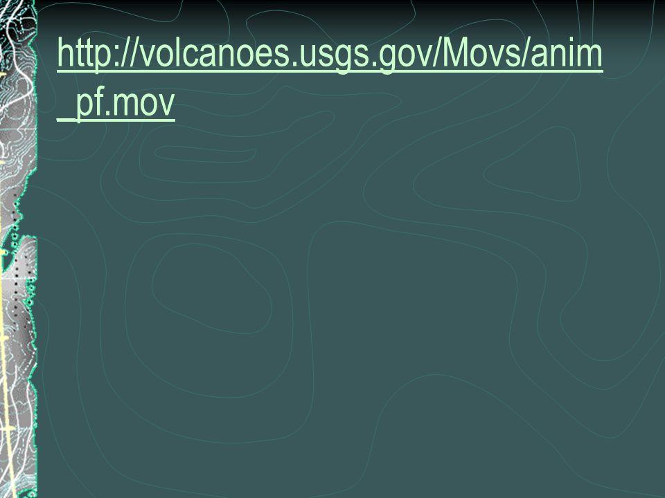 http://volcanoes.usgs.gov/Movs/anim_pf.mov