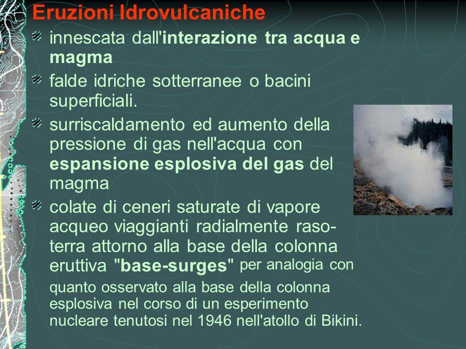 Eruzioni Idrovulcaniche