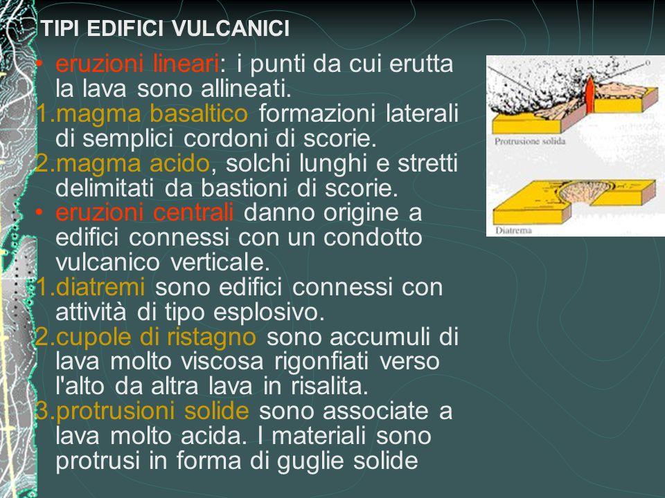 TIPI EDIFICI VULCANICI