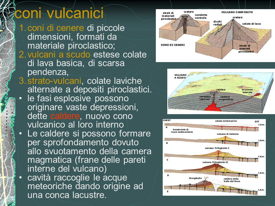 coni vulcanici coni di cenere di piccole dimensioni, formati da materiale piroclastico;