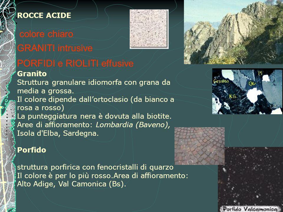 ROCCE ACIDE colore chiaro GRANITI intrusive PORFIDI e RIOLITI effusive Granito Struttura granulare idiomorfa con grana da media a grossa. Il colore dipende dall'ortoclasio (da bianco a rosa a rosso) La punteggiatura nera è dovuta alla biotite. Aree di affioramento: Lombardia (Baveno), Isola d Elba, Sardegna. Porfido struttura porfirica con fenocristalli di quarzo Il colore è per lo più rosso.Area di affioramento: Alto Adige, Val Camonica (Bs).