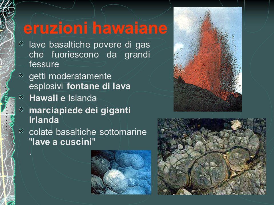 eruzioni hawaiane lave basaltiche povere di gas che fuoriescono da grandi fessure. getti moderatamente esplosivi fontane di lava.