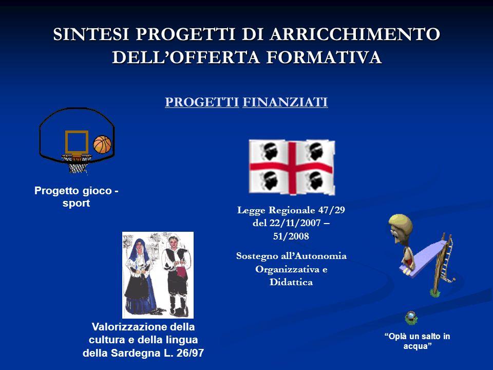 SINTESI PROGETTI DI ARRICCHIMENTO DELL'OFFERTA FORMATIVA