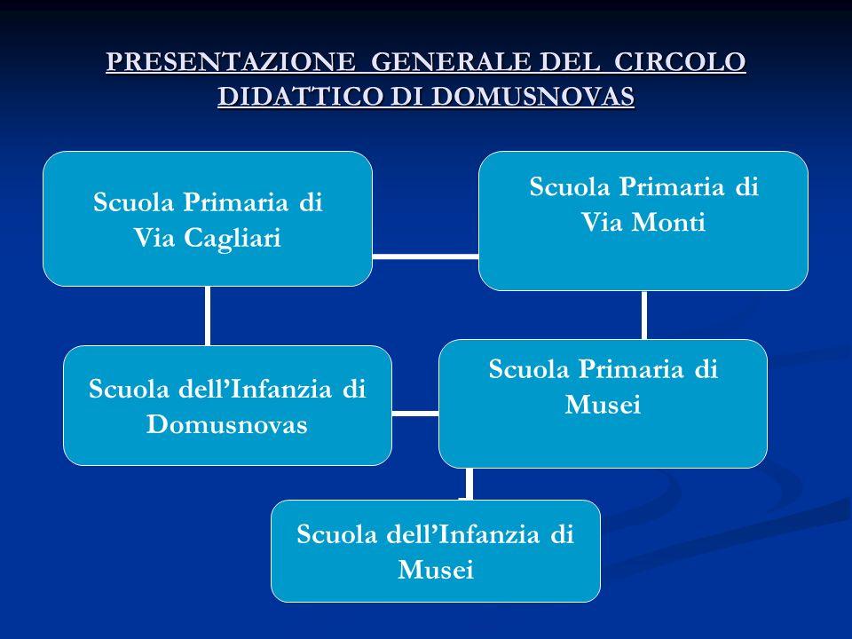 PRESENTAZIONE GENERALE DEL CIRCOLO DIDATTICO DI DOMUSNOVAS