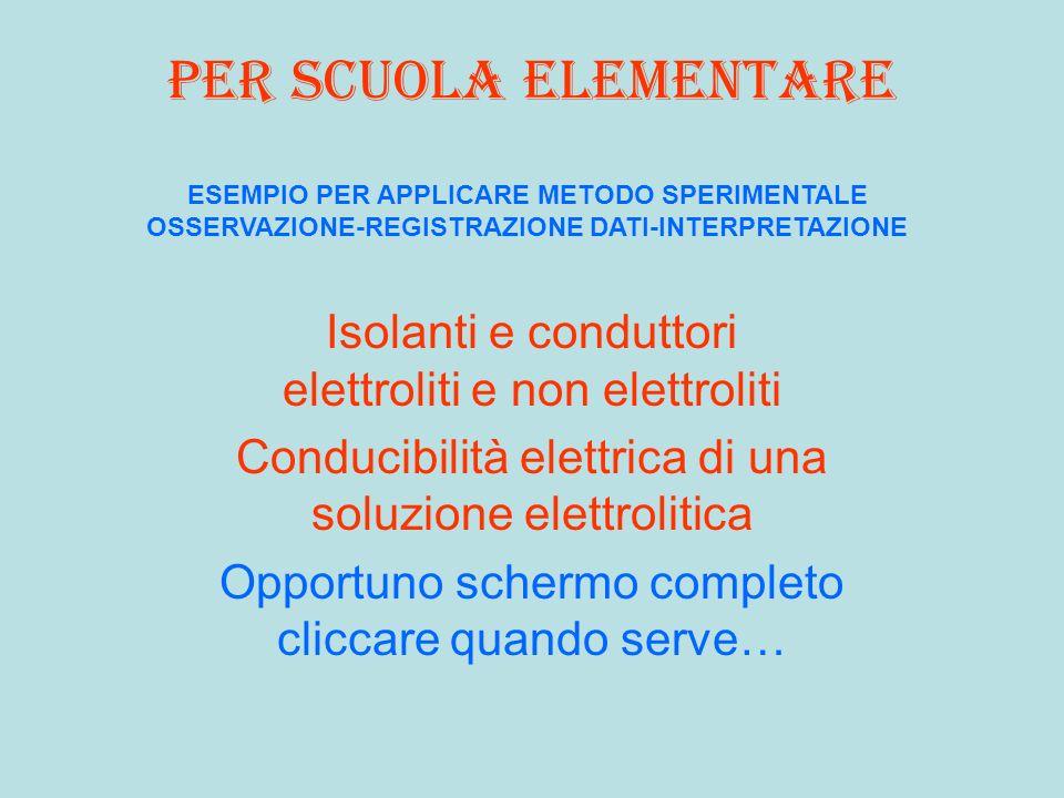 Per scuola elementare ESEMPIO PER APPLICARE METODO SPERIMENTALE OSSERVAZIONE-REGISTRAZIONE DATI-INTERPRETAZIONE.
