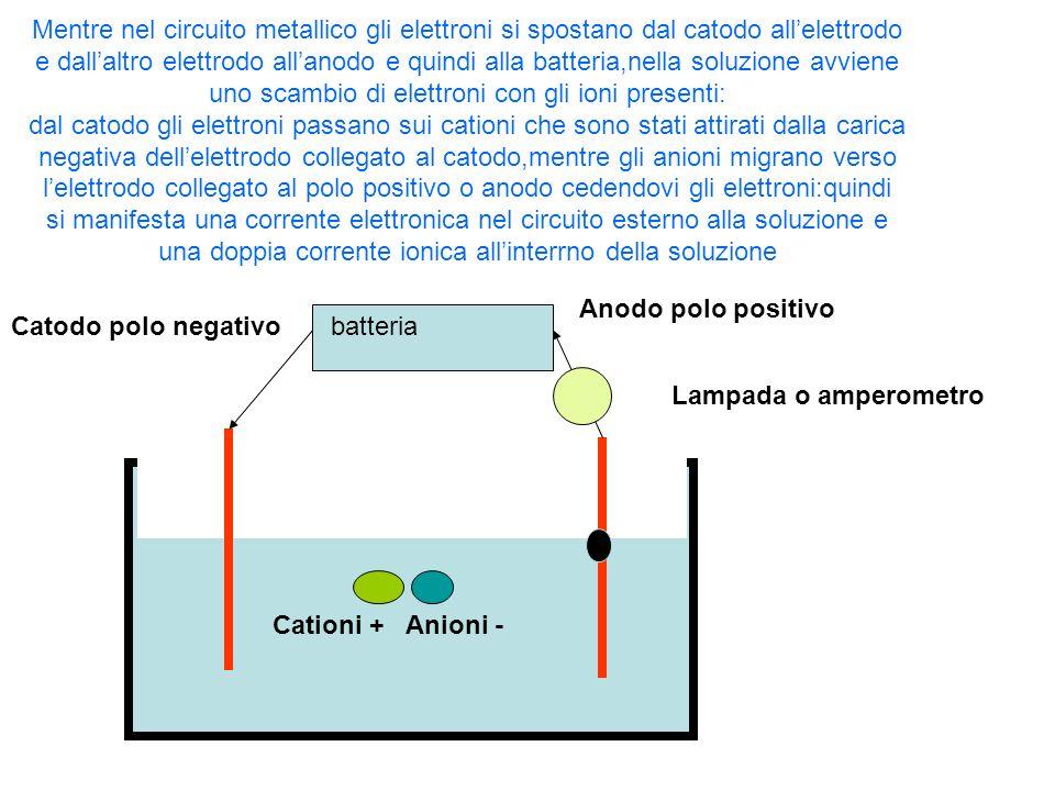 Mentre nel circuito metallico gli elettroni si spostano dal catodo all'elettrodo e dall'altro elettrodo all'anodo e quindi alla batteria,nella soluzione avviene uno scambio di elettroni con gli ioni presenti: dal catodo gli elettroni passano sui cationi che sono stati attirati dalla carica negativa dell'elettrodo collegato al catodo,mentre gli anioni migrano verso l'elettrodo collegato al polo positivo o anodo cedendovi gli elettroni:quindi si manifesta una corrente elettronica nel circuito esterno alla soluzione e una doppia corrente ionica all'interrno della soluzione