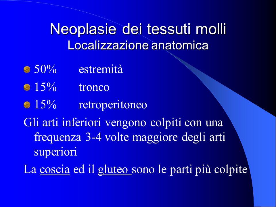 Neoplasie dei tessuti molli Localizzazione anatomica