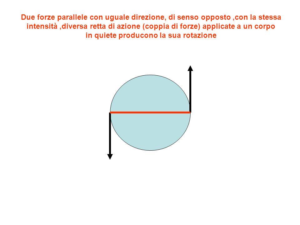 Due forze parallele con uguale direzione, di senso opposto ,con la stessa intensità ,diversa retta di azione (coppia di forze) applicate a un corpo in quiete producono la sua rotazione