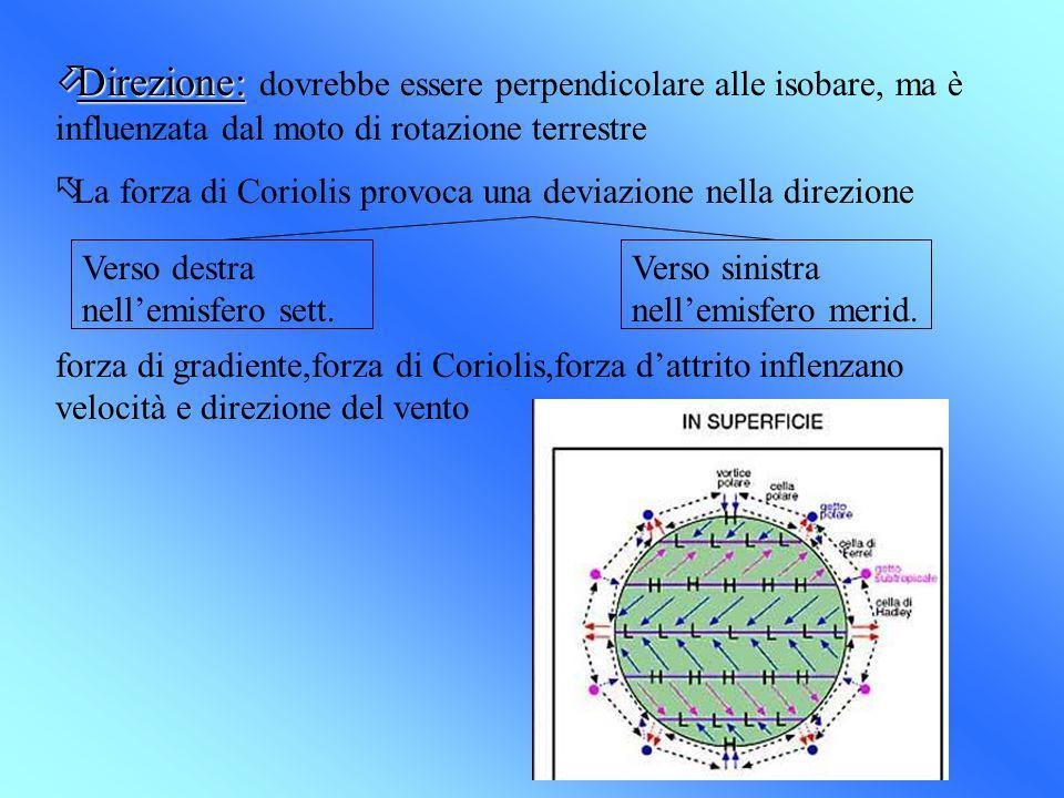 Direzione: dovrebbe essere perpendicolare alle isobare, ma è influenzata dal moto di rotazione terrestre