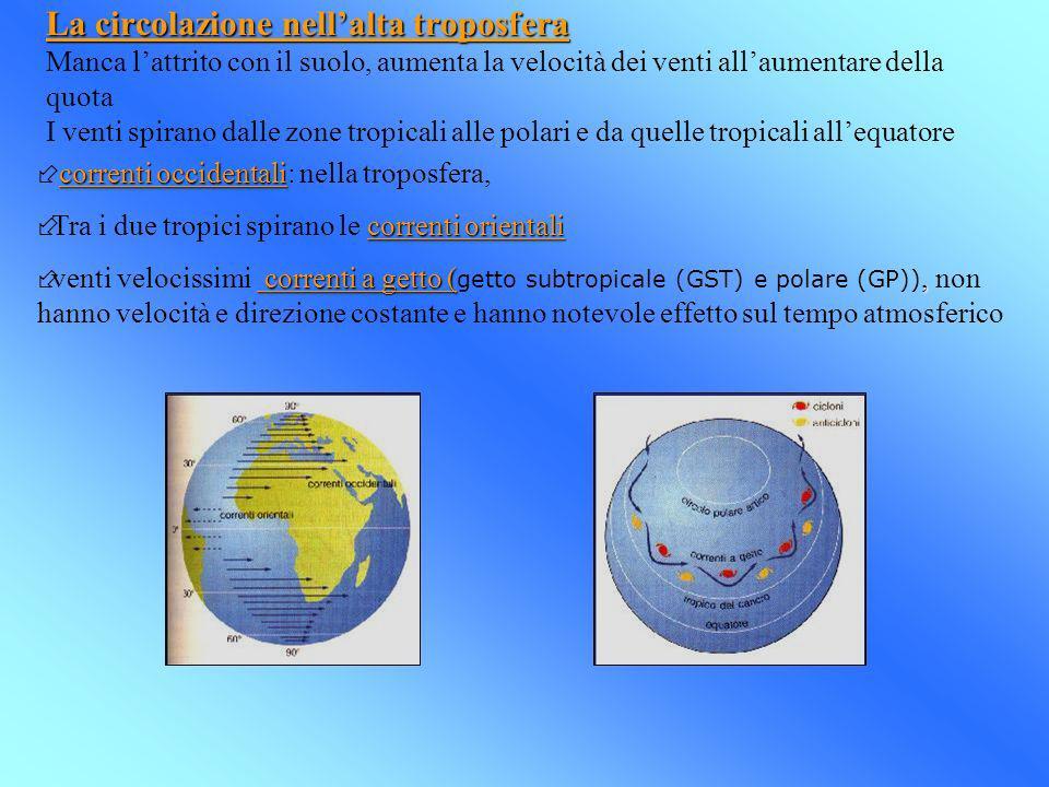 La circolazione nell'alta troposfera Manca l'attrito con il suolo, aumenta la velocità dei venti all'aumentare della quota I venti spirano dalle zone tropicali alle polari e da quelle tropicali all'equatore
