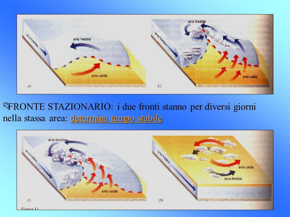 FRONTE STAZIONARIO: i due fronti stanno per diversi giorni nella stassa area: determina tempo stabile