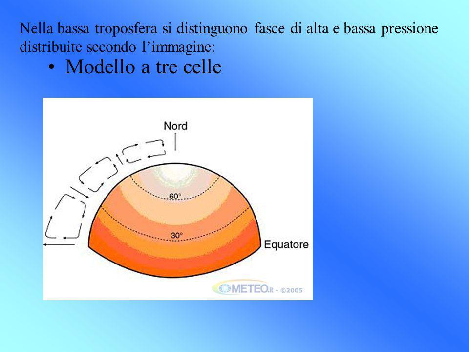 Nella bassa troposfera si distinguono fasce di alta e bassa pressione distribuite secondo l'immagine: