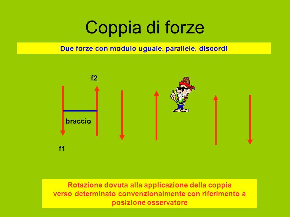 Due forze con modulo uguale, parallele, discordi