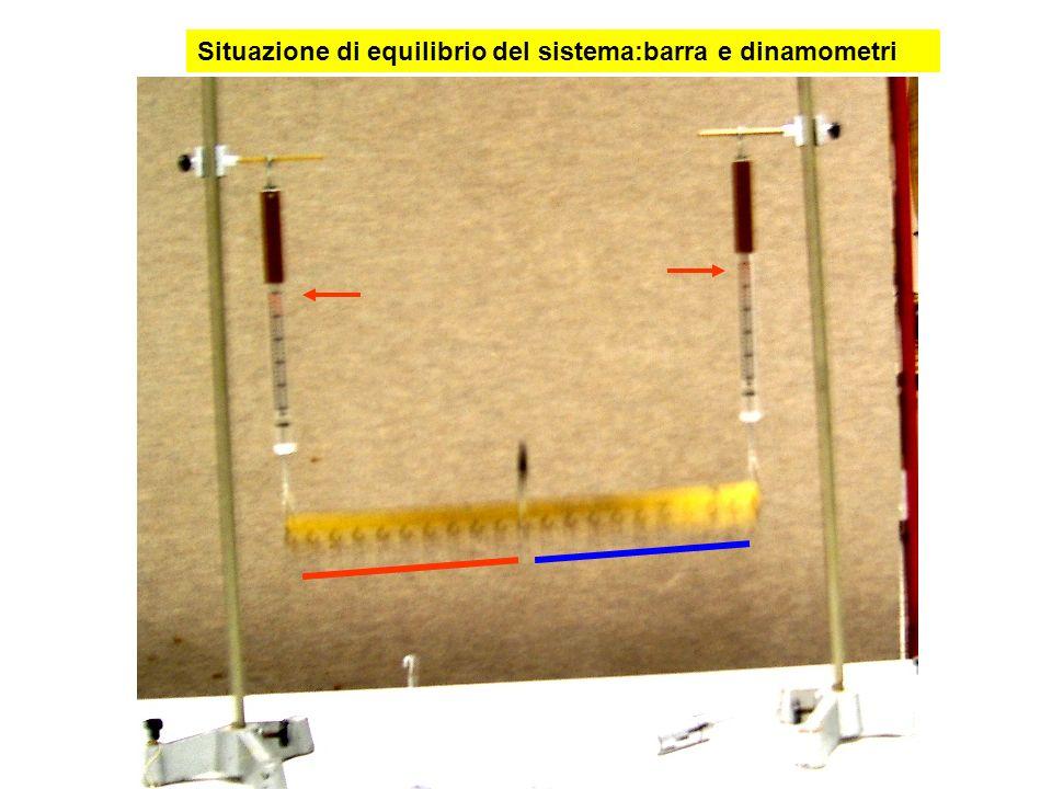 Situazione di equilibrio del sistema:barra e dinamometri