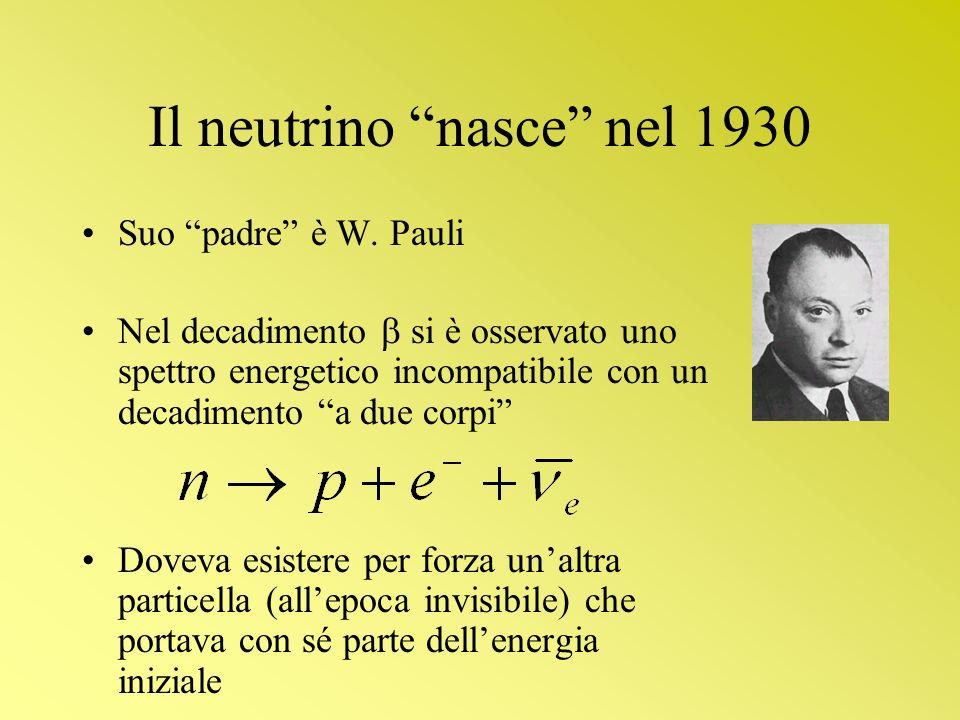 Il neutrino nasce nel 1930
