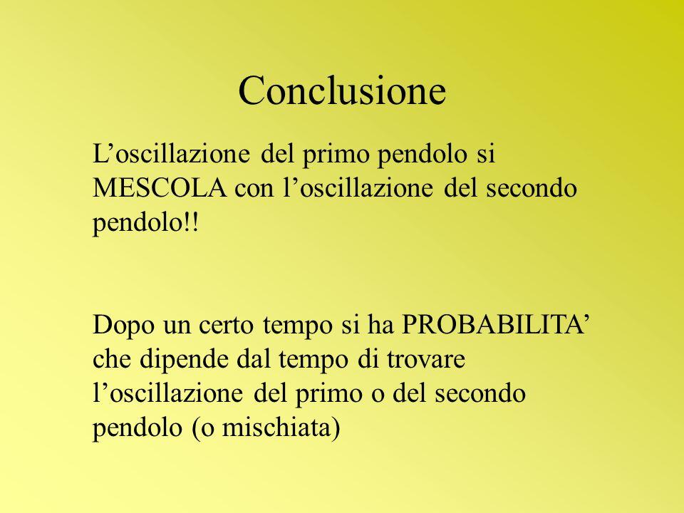 Conclusione L'oscillazione del primo pendolo si MESCOLA con l'oscillazione del secondo pendolo!!