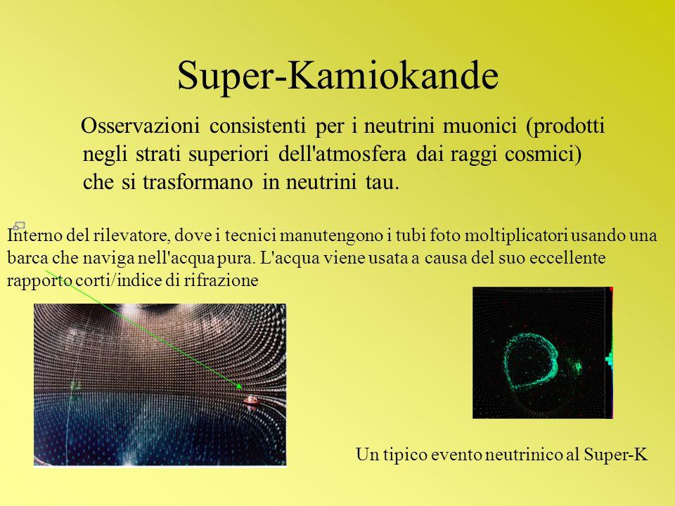 Super-Kamiokande