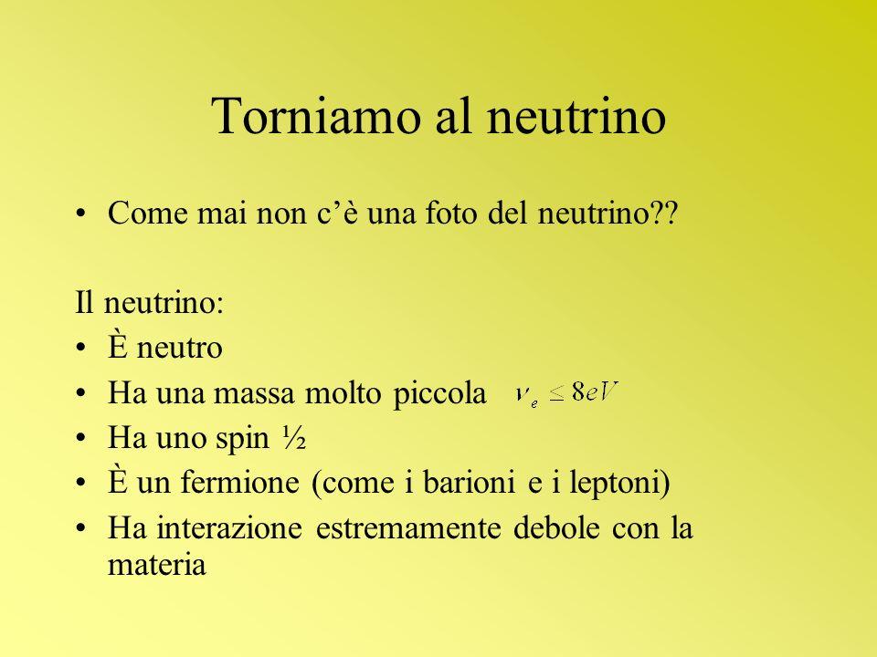 Torniamo al neutrino Come mai non c'è una foto del neutrino
